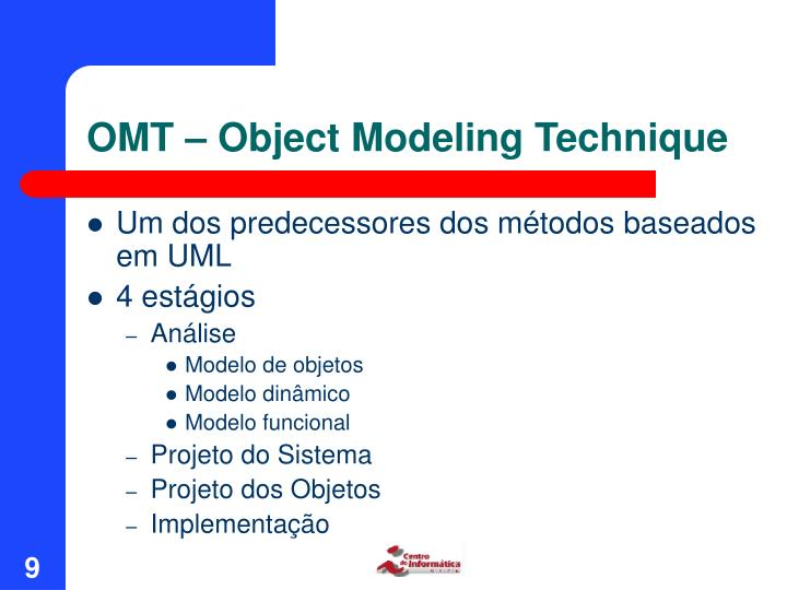 OMT – Object Modeling Technique