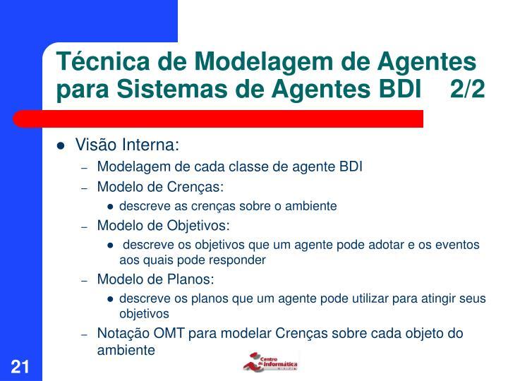 Técnica de Modelagem de Agentes para Sistemas de Agentes BDI    2/2