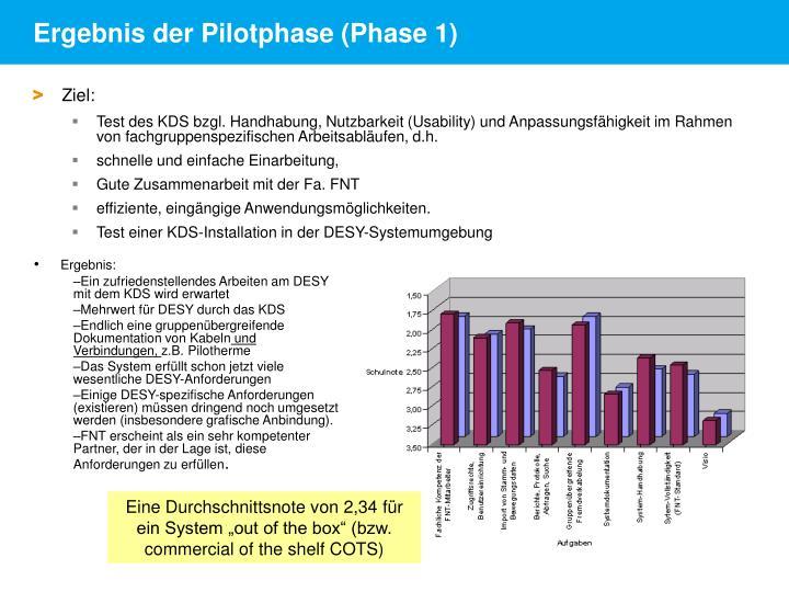 Ergebnis der Pilotphase (Phase 1)