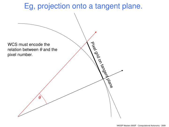 Eg projection onto a tangent plane