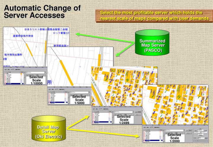 Automatic Change of