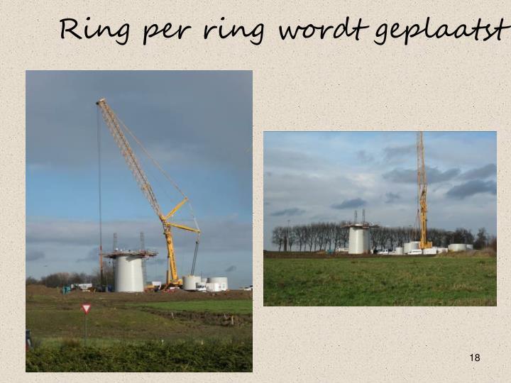Ring per ring wordt geplaatst