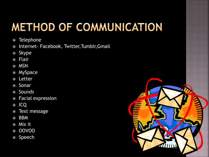 Method of communication