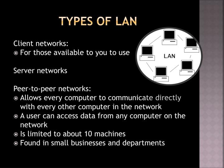 Types of LAN