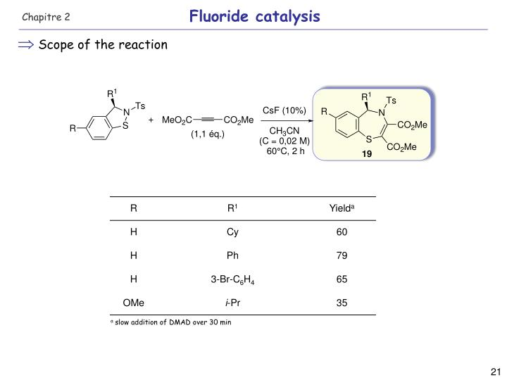 Fluoride catalysis