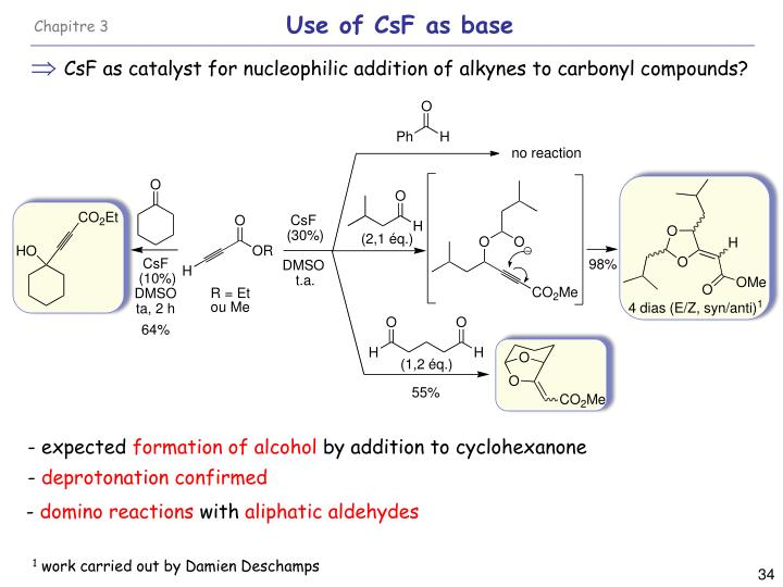 Use of CsF as base