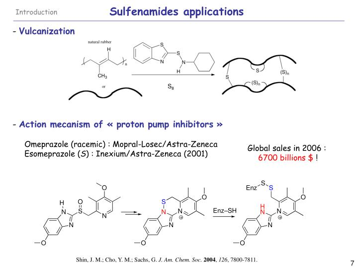 Action mecanism of «proton pump inhibitors»