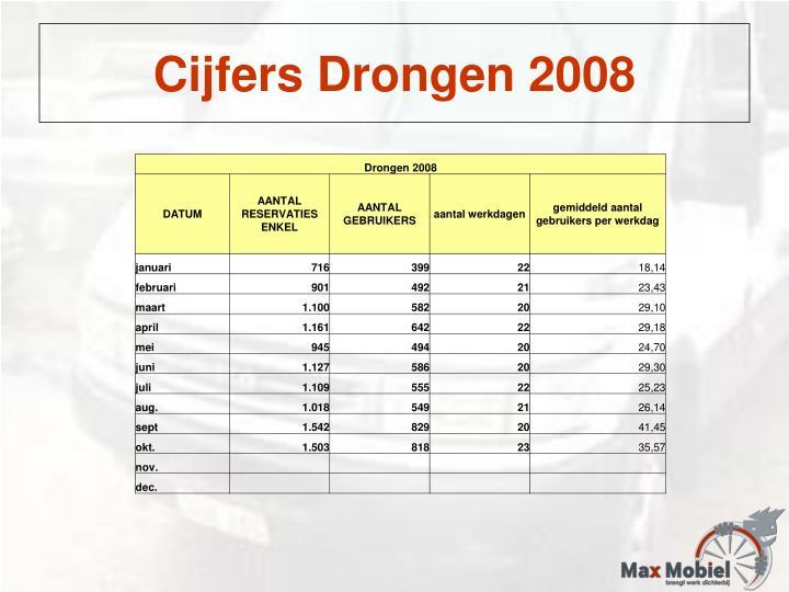 Cijfers Drongen 2008