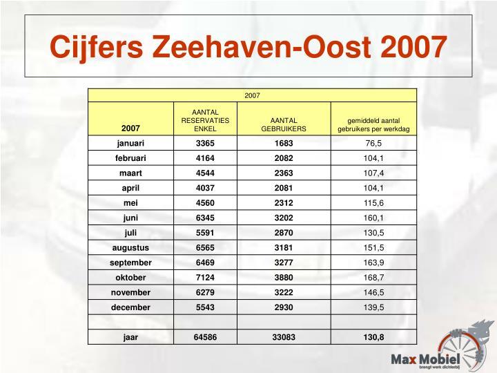 Cijfers Zeehaven-Oost 2007