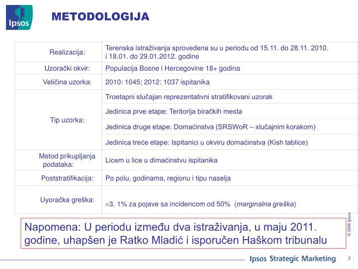 METODOLOGIJA