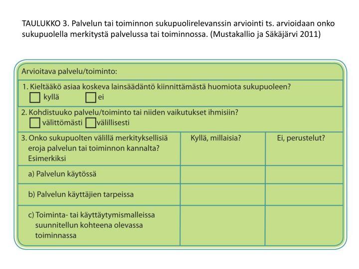 TAULUKKO 3. Palvelun tai toiminnon sukupuolirelevanssin arviointi ts. arvioidaan onko sukupuolella merkitystä palvelussa tai toiminnossa. (Mustakallio ja Säkäjärvi 2011)