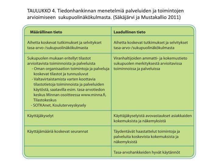 TAULUKKO 4. Tiedonhankinnan menetelmiä palveluiden ja toimintojen