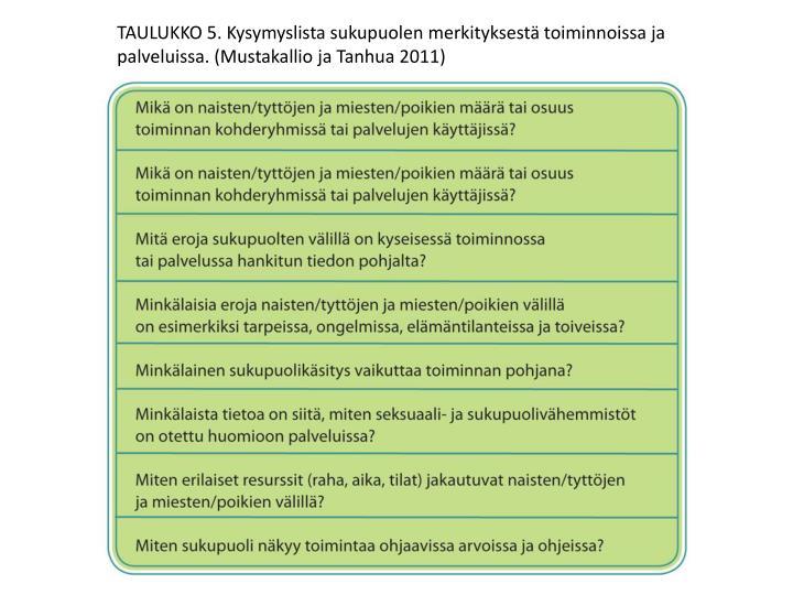 TAULUKKO 5. Kysymyslista sukupuolen merkityksestä toiminnoissa ja palveluissa. (Mustakallio ja Tanhua 2011)