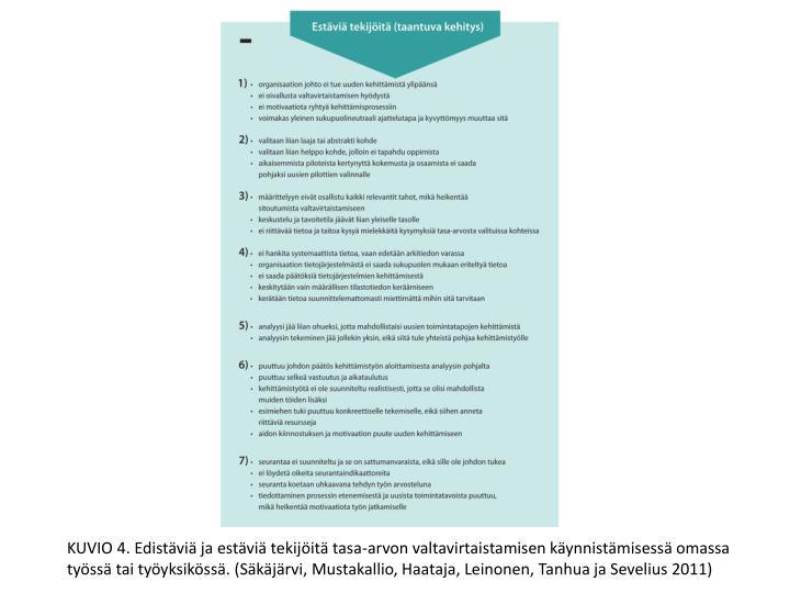 KUVIO 4. Edistäviä ja estäviä tekijöitä tasa-arvon valtavirtaistamisen käynnistämisessä omassa työssä tai työyksikössä. (Säkäjärvi, Mustakallio, Haataja, Leinonen, Tanhua ja Sevelius 2011)
