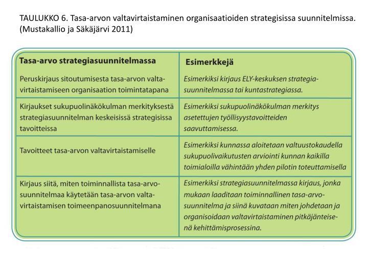 TAULUKKO 6. Tasa-arvon valtavirtaistaminen organisaatioiden strategisissa suunnitelmissa.