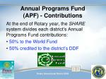 annual programs fund apf contributions