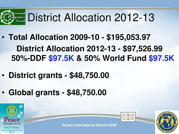District Allocation 2012-13