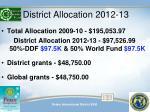 district allocation 2012 13