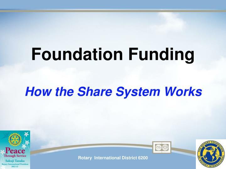 Foundation Funding