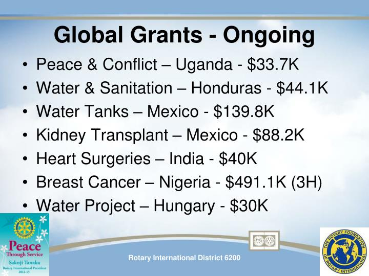 Global Grants - Ongoing