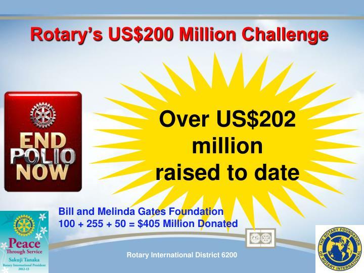 Rotary's US$200 Million Challenge