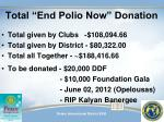 total end polio now donation