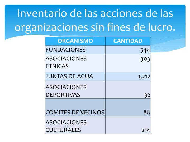 Inventario de las acciones de las organizaciones sin fines de lucro.