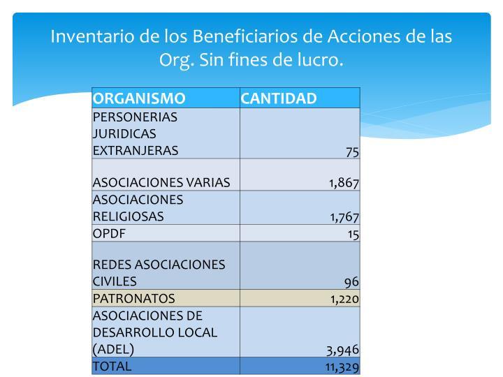 Inventario de los Beneficiarios de Acciones de las Org. Sin fines de lucro.