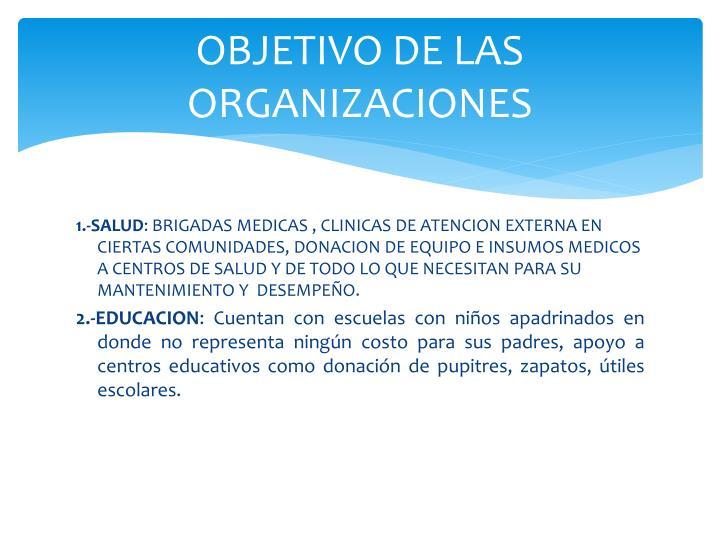 OBJETIVO DE LAS ORGANIZACIONES