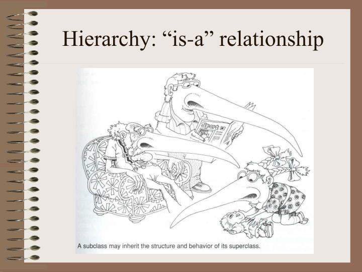 "Hierarchy: ""is-a"" relationship"