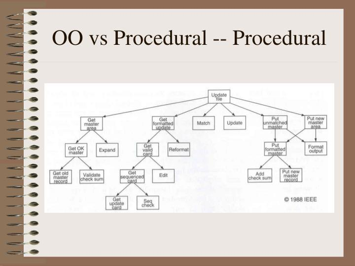 OO vs Procedural -- Procedural