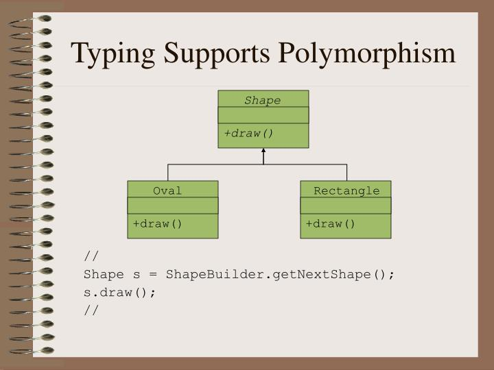 Typing Supports Polymorphism