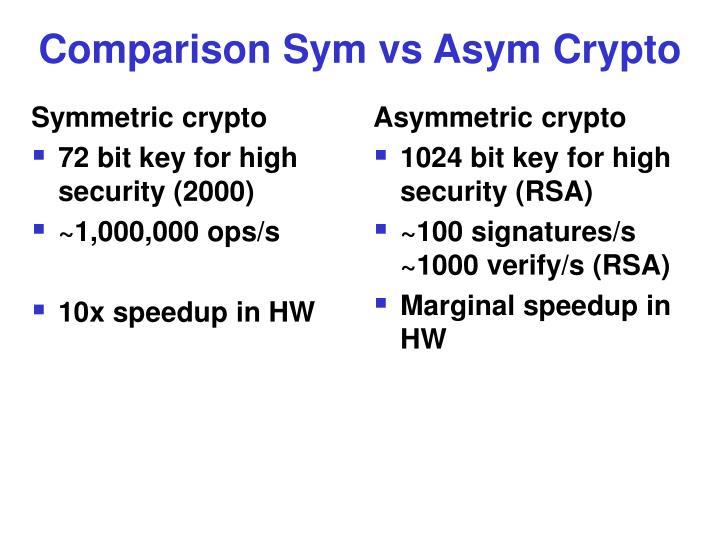 Symmetric crypto