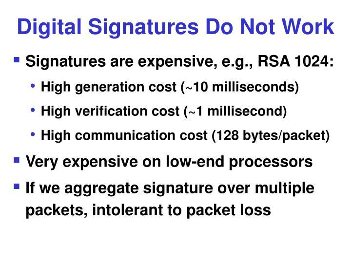 Digital Signatures Do Not Work