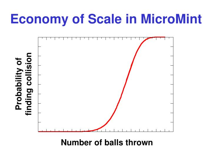 Economy of Scale in MicroMint