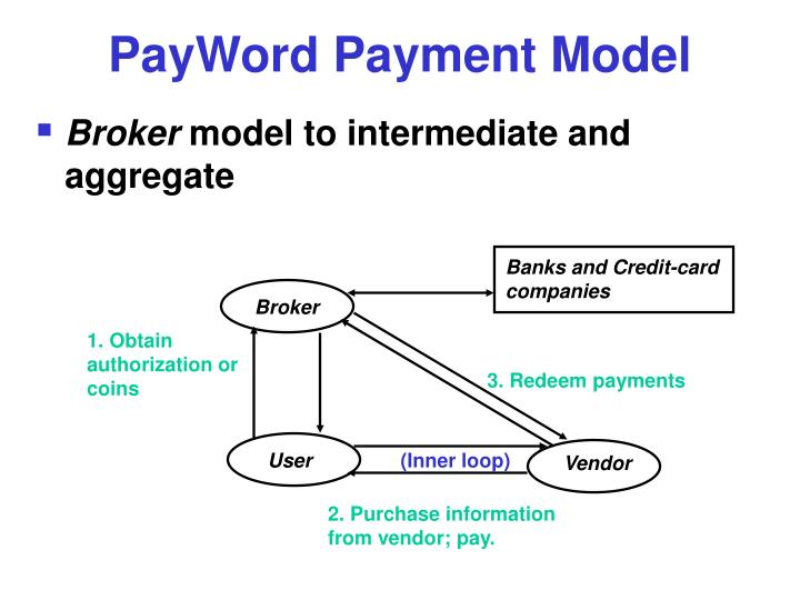 PayWord Payment Model
