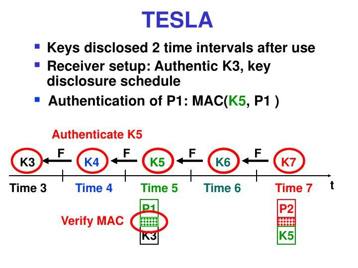 Authentication of P1: MAC(