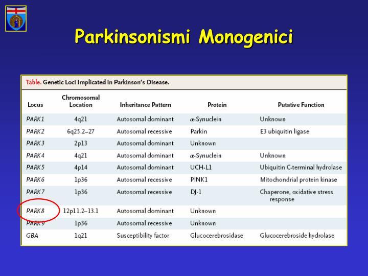Parkinsonismi Monogenici