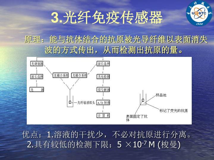 3.光纤免疫传感器