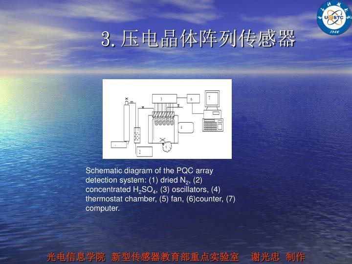 3.压电晶体阵列传感器