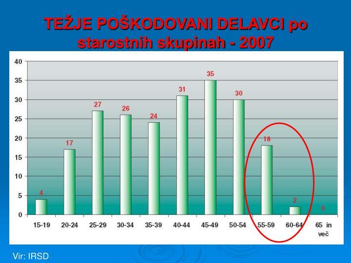 TEŽJE POŠKODOVANI DELAVCI po starostnih skupinah - 2007