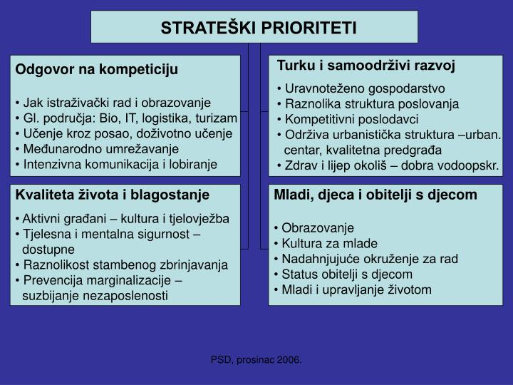 STRATEŠKI PRIORITETI