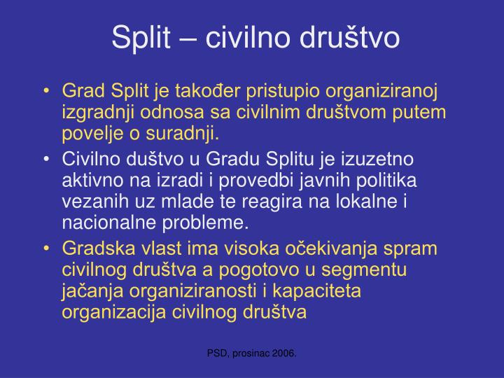 Split – civilno društvo