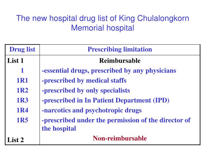 The new hospital drug list of King Chulalongkorn Memorial hospital