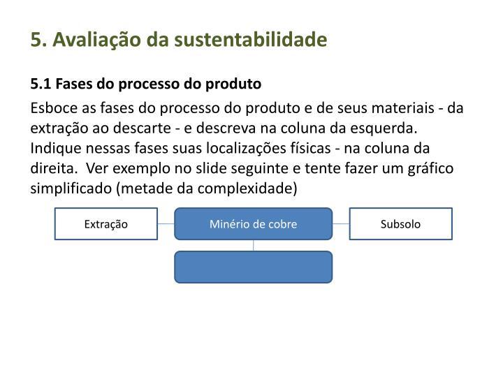 5. Avaliação da sustentabilidade
