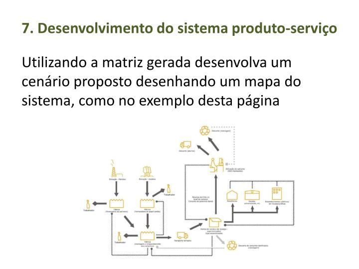 7. Desenvolvimento do sistema produto-serviço