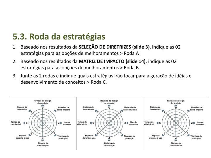 5.3. Roda da estratégias