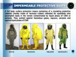 impermeable protective suits