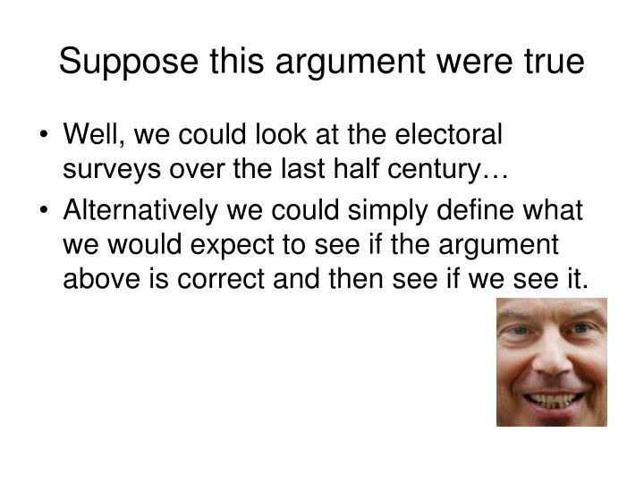 Suppose this argument were true