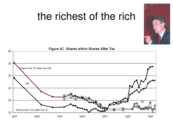 the richest of the rich